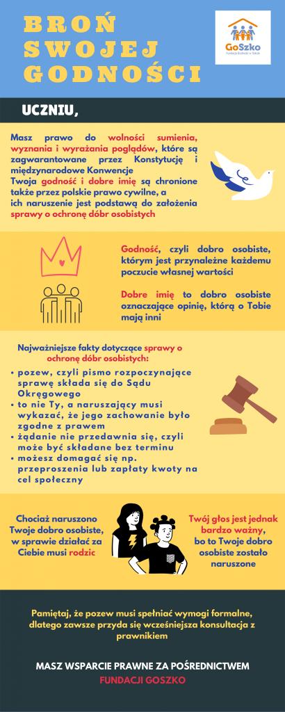 GoSzko — Fundacja Godność w Szkole